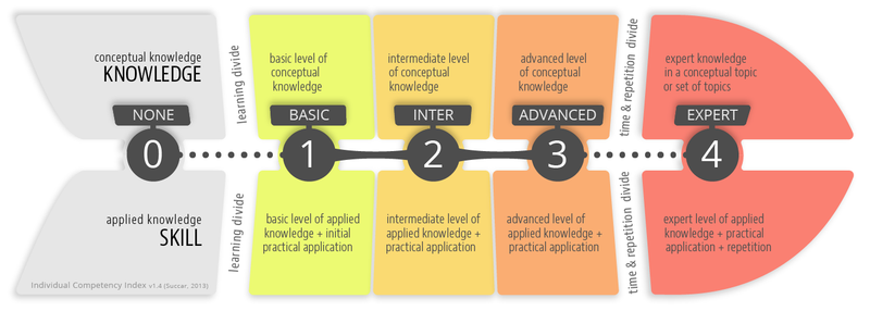 Individual-Competency-Index-v1.4
