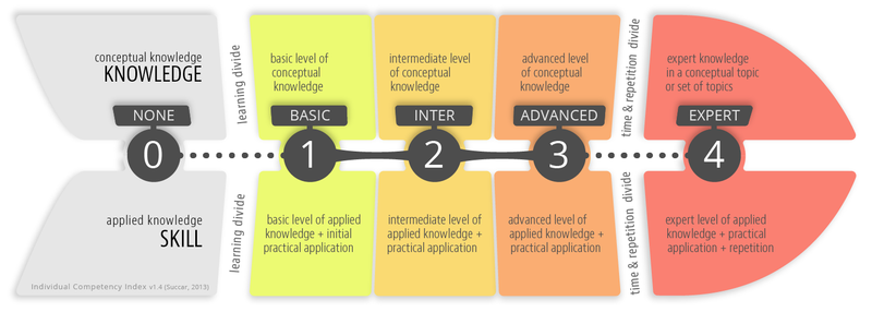 Individual-Competency-Index-v1.4-Opaque